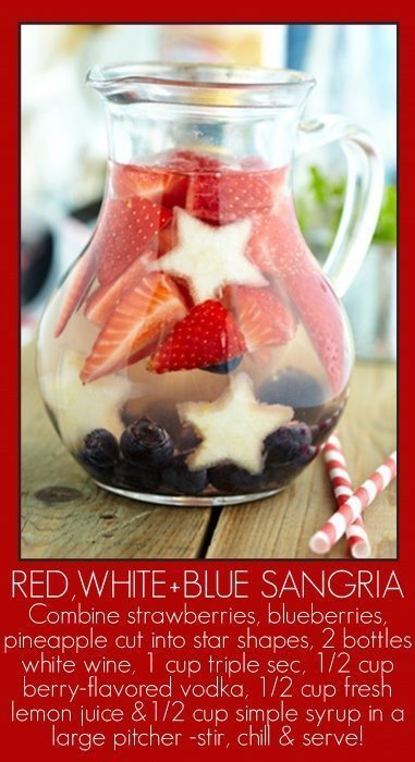 4th of July Red White And Blue Sangria
