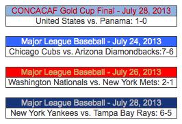 College Sports Professional Sports Scores CONCACAF Gold Cup Final USA Panama Chicago Cubs Arizona Diamondbacks Washington Nationals New York Mets New York Yankees Tampa Bay Rays July 2013