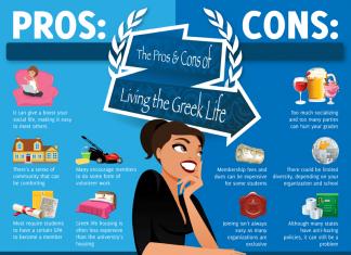 Greek Life Stats 2