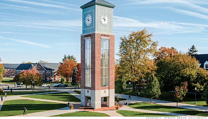 Spring Arbor University Student Loans